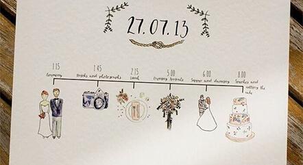 結婚式の余興を大成功に導く事前準備 4選